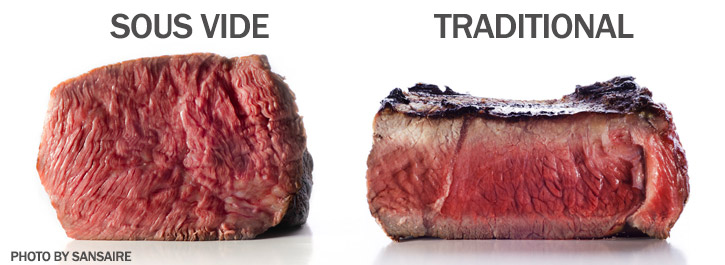 Sous vide steak comparison