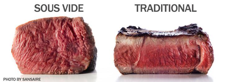 Sous vide steak comparison